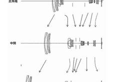 キヤノンが換算20-2000mm F2.3-7.0の100倍ズーム機を開発中!?