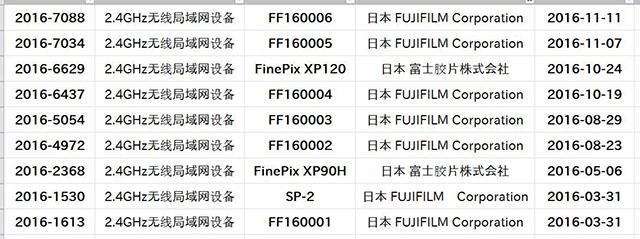 富士フイルムが新たに2機種のカメラを海外の認証機関に登録した模様。