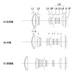 キヤノン PowerShot G1 X MarkIII