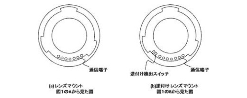 キヤノンの逆付け可能なレンズの特許。
