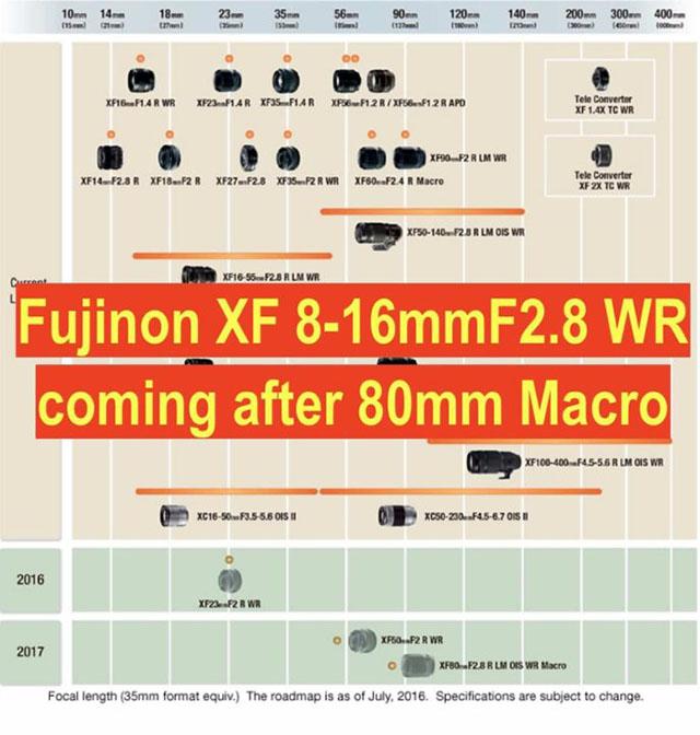 富士フイルムが「XF80mmF2.8 R LM OIS WR Macro」のリリース後に、最後の大三元「XF8-16mmF2.8 R LM WR」を発表する!?