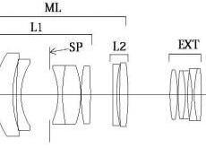 キヤノンが望遠ティルトシフトレンズTS-E 125mm F4、TS-E 130mm F4を開発中!?