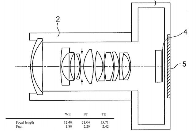 オリンパスのマイクロフォーサーズレンズ用レンズ「12-35mm F1.8-2.4」の特許