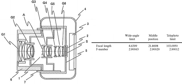 パナソニック LUMIX FZH1 後継機は、20-400mm F2.9になる!?