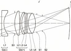 ニコンのフルサイズ湾曲センサー用レンズ35mm F2の特許