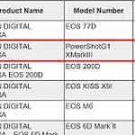 キヤノンPowerShot G1 X Mark II後継機「PowerShot G1 X Mark III」が海外の認証機関に登録された模様