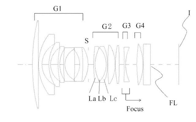 SIGMA 12mm F1.4 DN | Art