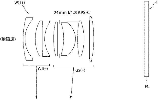 ニコンがフルサイズミラーレス用とAPS-Cミラーレス用の24mm f/1.8レンズを開発中!?