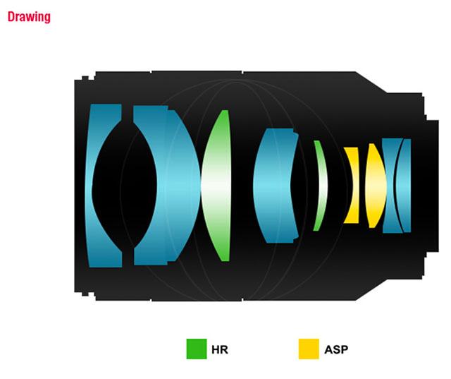 SAMYANG AF35mm F1.4 FE