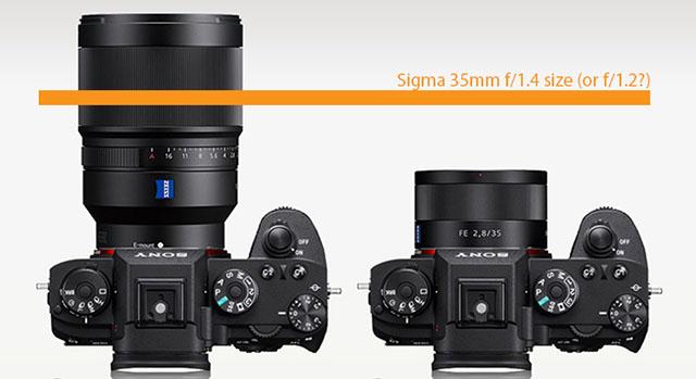 シグマのフルサイズEマウント用レンズ