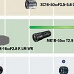 富士フイルム「XF8-16mmF2.8 R LM WR」と「XF200mmF2 R LM OIS WR」の発売は10月~11月になる!?