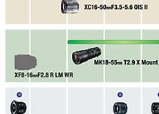 富士フイルムが「XF8-16mmF2.8 R LM WR」と「XF200mmF2 R LM OIS WR」を開発発表。