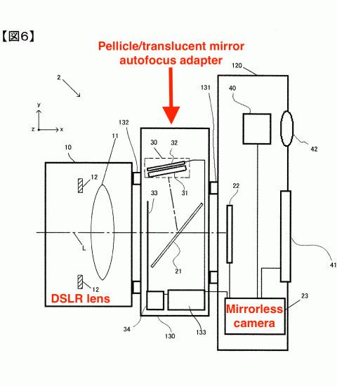 ニコンの新しいミラーレスカメラについての考察。