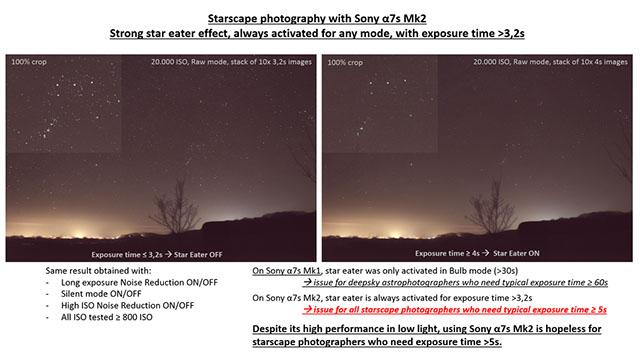 ソニーがα7シリーズの「星喰い」問題を解決する大規模ファームウェアアップデートを行う!?