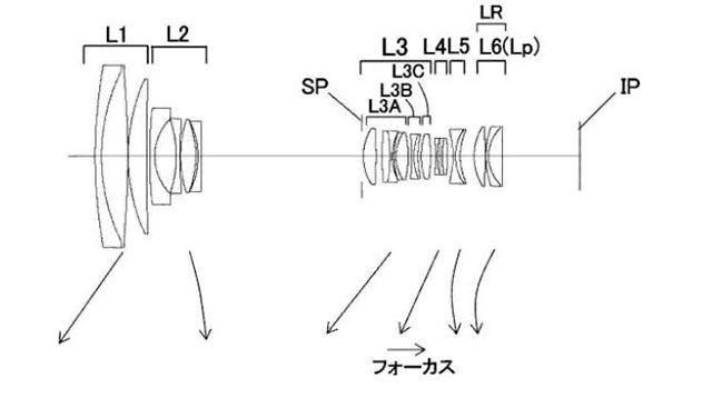 キヤノンが超高倍率ズーム「EF28-550mm F3.5-6.3」と「EF-S15-300mm F3.5-6.3」