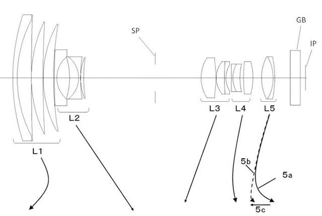 キヤノンのフォーサーズ用レンズ12-385mm F1.8-4.0の特許