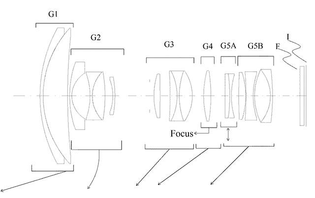 シグマがのミラーレスAPS-C用18-50mm F2.8を開発中!?ズームレンズ搭載のdpシリーズの可能性も!?