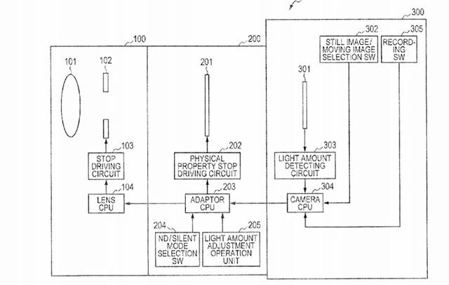 キヤノンがNDフィルターを内蔵したEF-Mマウントアダプターを開発中!?