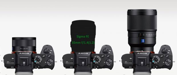 CP+2018でSIGMA 50mm F1.4 DC DN | Contemporaryが発表される!?