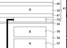 ソニーがFoveonセンサーに似た積層型センサーを開発中!?
