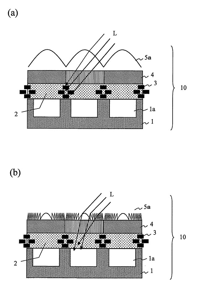 凸版印刷のイメージセンサーのマイクロレンズ構造に関する特許