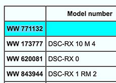 ソニーが5月に行うイベントでは何も発表されない!?6月1新型RXをは発表!?
