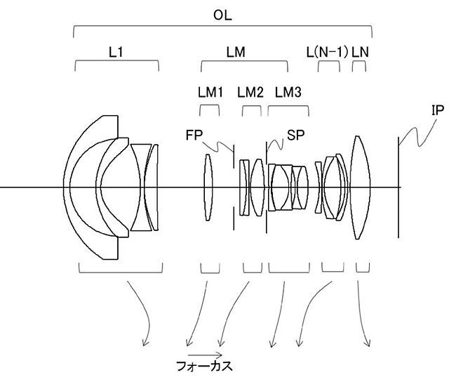 キヤノン 16-28mm F2.8