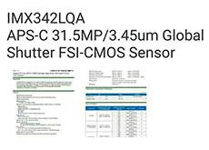 ソニーがグローバルシャッター付きの表面照射型APS-Cセンサーを開発している!?