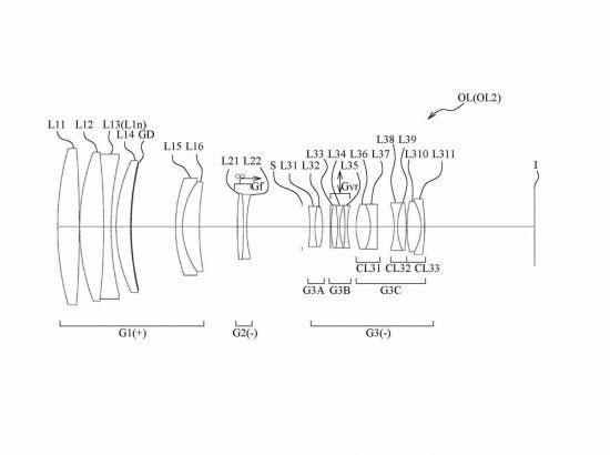 ニコンの「AF-S NIKKOR 500mm f/5.6E PF ED VR」は約4,300ドルになる!?