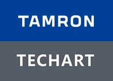 タムロンがTECHARTと組んで、SIGMAマウントコンバーターMC-11のような製品を開発していた!?