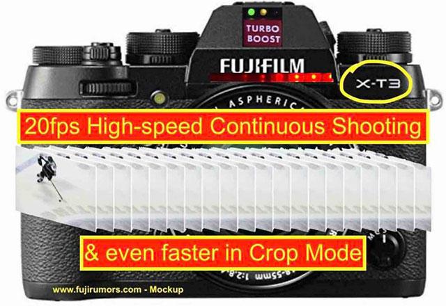 富士フイルムX-T3は、20コマ/秒の高速連写が可能で、クロップモードでは更に高速連写が可能になる!?