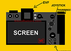 ニコンのフルサイズミラーレスの背面操作系は一眼レフ機とほぼ同じレイアウト!?ただし、左端の丸ボタンは搭載されない!?