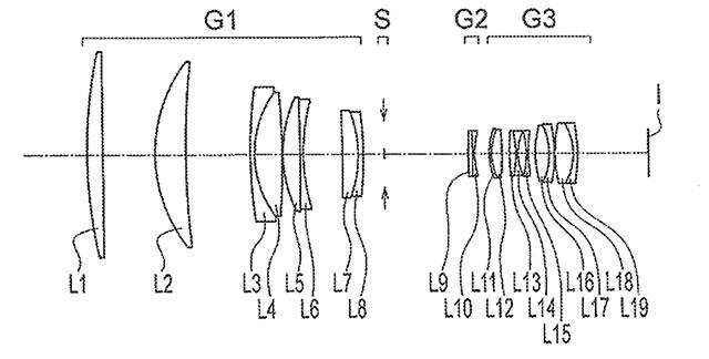 オリンパスが400mm F4.0レンズの開発を中止することを検討している!?