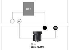 シグマのDNシリーズ中望遠-望遠レンズ請「SIGMA 50mm F1.4 DC DN | Contemporary」がフォトキナで発表される!?