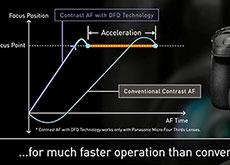 パナソニックの人工知能を作った空間認識AF