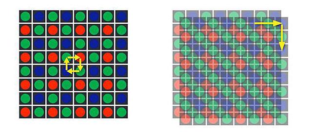 パナソニックのフルサイズミラーレスはピクセルシフトモードで1億5000万画素の撮影が可能!?