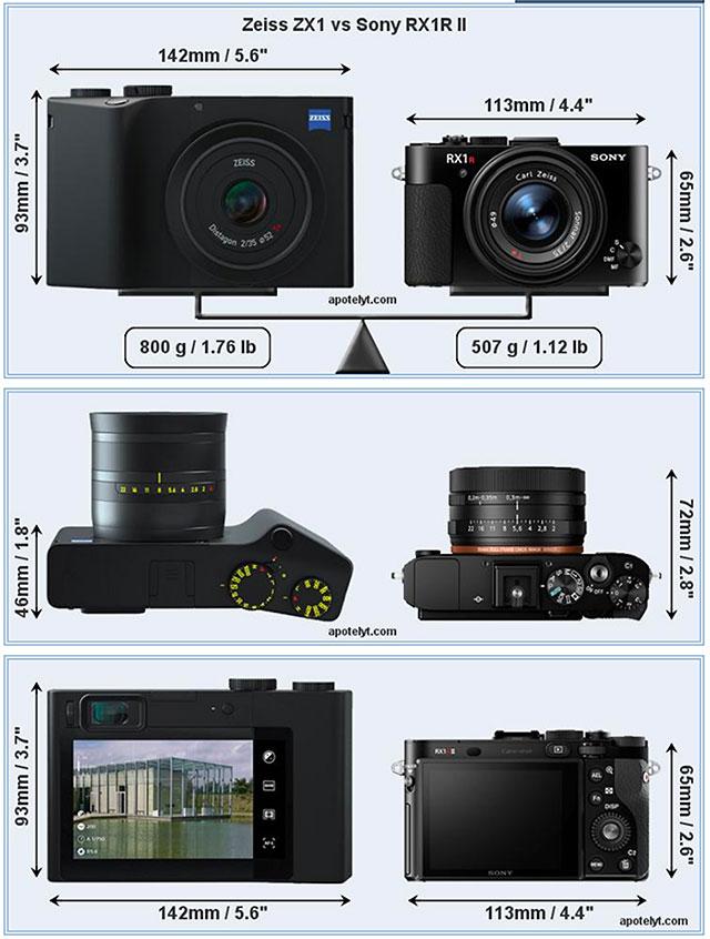 ツァイスZX1とソニーRX1R IIのサイズ比較。
