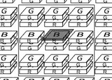 2層構造のFoveonセンサー