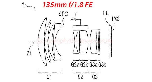 FE 135mm F1.8 GM