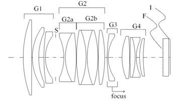 シグマの45mm F1.2の特許