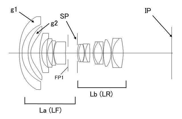 キヤノン EF10mm F2.8 USM