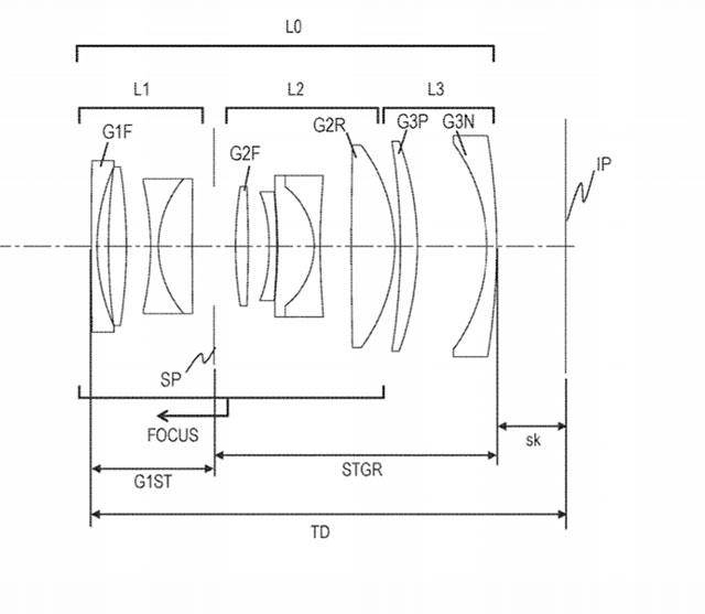 キヤノンがRFマウント用の「RF28mm F1.8」と「RF50mm F1.8」を開発中!?