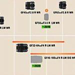富士フイルムが5月23日のGFX100発表と一緒にGマウントレンズのロードマップを更新する!?