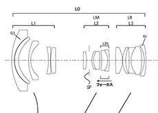 RF17-34mm F4-5.6