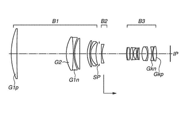 キヤノンのRFレンズ「RF400mm F2.8 L IS USM」、「RF500mm F4L IS USM」、「RF600mm F4L IS USM」の特許。