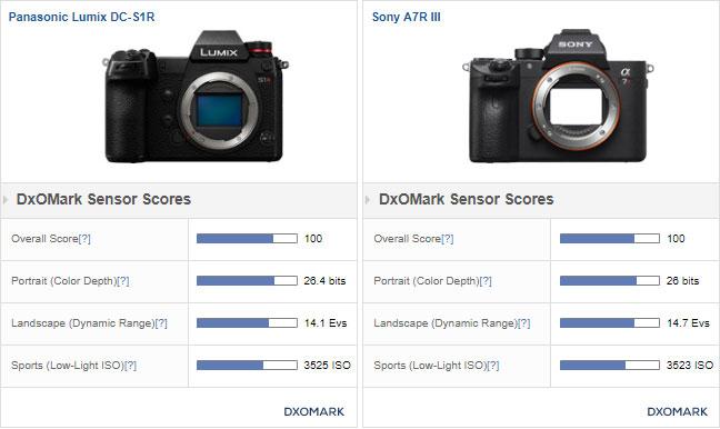 パナソニック「LUMIX S1R」が、DxOMarkのセンサースコアに登場。