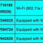 ソニーは7月17日から9月の間に4機種の新カメラを発表する!?