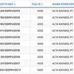 ニコンの認証機関に登録されている未発表機種は、フルサイズ一眼レフ2機種にフルサイズミラーレス1機種、APS-Cミラーレス1機種、コンデジ1機種!?