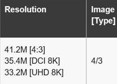 「GH6」「OM-D E-M1 Mark II」にはソニーの4100万画素8Kマイクロフォーサーズセンサーが搭載される!?