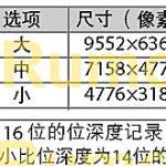 ニコン Zシリーズの高画素機(ニコン Z 8?)のマニュアルがリーク。6000万画素(9552x6364)センサー搭載の模様。